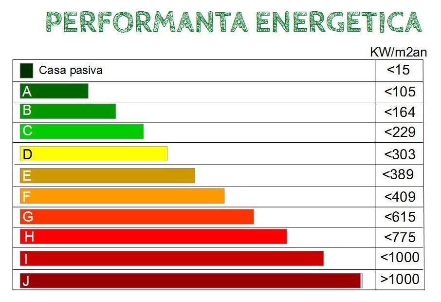 performanta energetica ZecaPH Zero carbon PassivHaus consultanta eficienta energetica consultanta case pasive cladiri pasive sustenabilitate pict